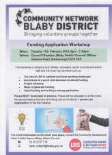 Funding Application Workshop - Sports Clubs